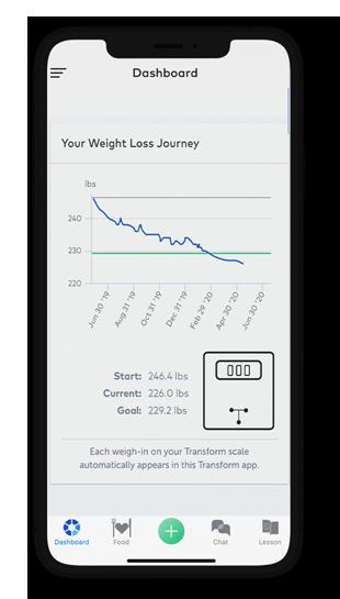 VP-Transform-Weight-Management